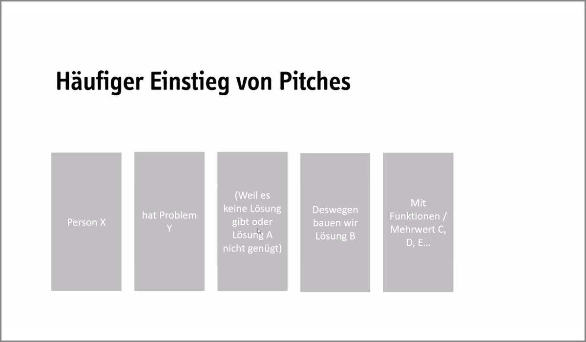 Das 5. Coaching: Pitch Training